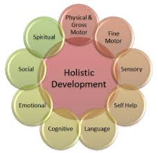 Chcece010 Holistic Development Of Children In Early