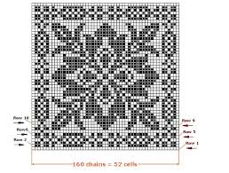 Filet Crochet Patterns Mesmerizing Filet Crochet Doilies