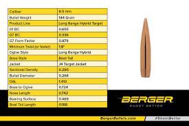New 6 5mm 144 Grain Long Range Hybrid Target Bullets