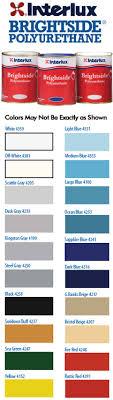 Interlux Paint Chart