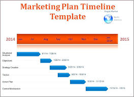 Timeline Slides In Powerpoint Monthly Project Timeline Template Ppt Powerpoint Mac Annual Budget