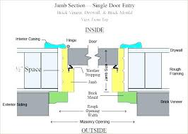 60 sliding closet door rough opening interior sizes measure the