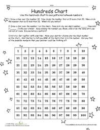 Count By 7s Chart Skip Counting By Twos Lesson Plan Education Com