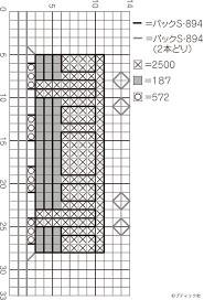簡単新幹線消防車飛行機のクロスステッチの図案 コラム 緑のgoo