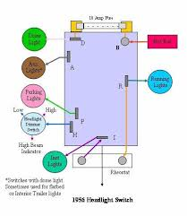 1950 ford headlight switch wiring diagram wiring diagram 1950 ford headlight switch wiring get image about diagram