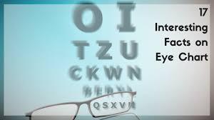 17 Interesting Facts On Eye Chart Disha Eye Care