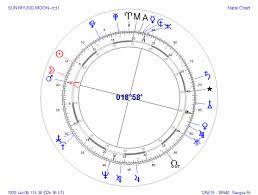 Sun Myung Moon Americas Rasputin Uranian Astrology