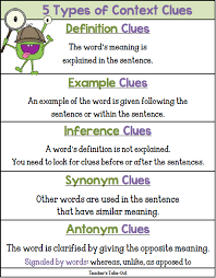Types Of Context Clues Chart Free 5 Types Of Context Clues Poster Context Clues
