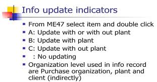 info update indicator in po with info records