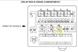 2000 eclipse fuse box 2000 wiring diagrams