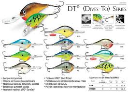 <b>Воблер плавающий Rapala Dives-To</b> DT16-PRT (до 5 м, 7 см 22 гр ...
