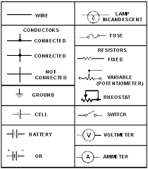 basic wiring diagram symbols basic wiring diagrams online basic circuit diagram symbols the wiring diagram