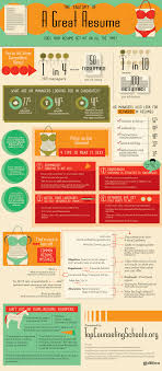 A Winning Resumes Anatomy Of A Winning Resume Infographic