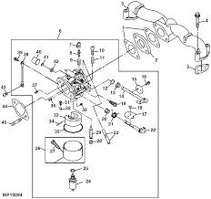 John deere gx345 wiring diagram john discover your wiring wiring diagram
