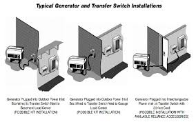 reliance generator transfer switch wiring diagram reliance reliance generator transfer switch wiring diagram jodebal com on reliance generator transfer switch wiring diagram