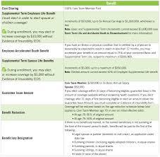 Mass State Retirement Chart Group 4 2020 Sarh4u Health And Wellness Benefits Gateway