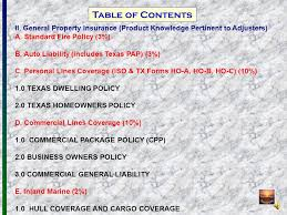 general property insurance knowledge pertinent to adjusters a