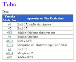Tuba Chart Tuba Mp Comparison Chart Gif 398 X 323 Pixels Music