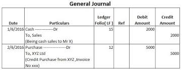 What Is A Journal Format Download Journal Format In Excel Jpeg