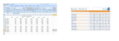 Graphic Design Timetable Indesign Data Merging From Spread Sheet For Timetables
