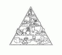 Food Pyramid Coloring Page Inspiring Food Pyramid Coloring Page 54