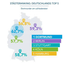 what makes a great employee employee satisfaction in germany what makes jobs happy best of