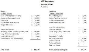 income tax payable balance sheet balance sheet format