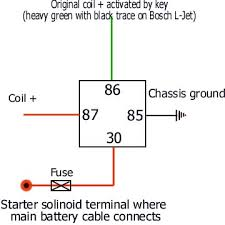 relay diagram pin relay image wiring diagram 5 pin relay wiring diagram wirdig on relay diagram 4 pin