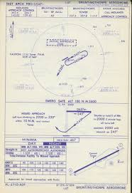 Aerodrome And Approach Charts Atchistory