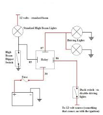 how to wire up spotlights diagram electrical switch wiring lightforce htx wiring harness diagram at Lightforce Wiring Harness
