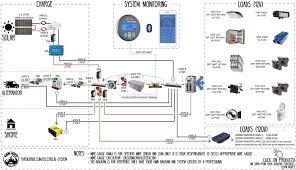 wiring diagram moreover rv battery isolator diagram on rv battery surface wiring on wall moreover 2 alternator 3 battery isolator wiring diagram moreover rv battery isolator diagram on rv battery