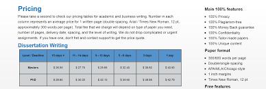 Научный консалтинг стоимость диссертации стоимость кандидатской  цена на диссертации
