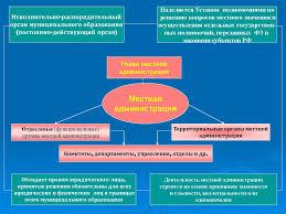 Основы теории муниципального управления презентация онлайн орган муниципального образования постоянно действующий орган Наделяется Уставом полномочиями по решению вопросов местного значения и