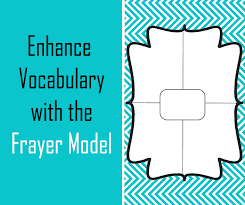 Frayer Map Template How To Use The Frayer Model To Enhance Student Vocabulary
