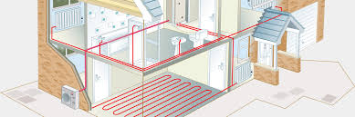 How To Install A Heat Pump Air Source Heat Pumps Design Install Norfolk Maac
