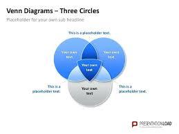 Venn Diagram Maker 2 Circles Diagrams A Three Circles Placeholder For Your Own Sub Headline 3 2