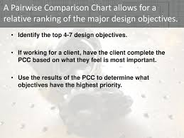 Creating A Pairwise Comparison Chart Ppt Download