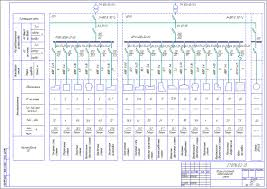 Готовые курсовые проекты по электроснабжению Скачать курсовую по  ЭЛЕКТРОСНАБЖЕНИЕ И ЭЛЕКТРООСВЕЩЕНИЕ ЦЕХА МЕХАНИЧЕСКОЙ ОБРАБОТКИ ДЕТАЛЕЙ