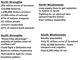 Civil War Strengths And Weaknesses Chart Secession The Nation Splits Apart Lincoln Elected President