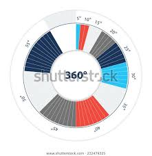 Vector Pie Chart Template Easy Way Stock Vector Royalty