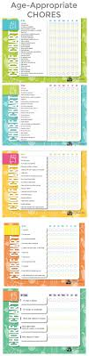 Sample Chore List Age Appropriate Chores For Kids 244 Things 24 Do 24