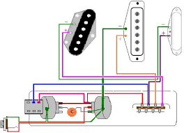 adding a middle pickup telecaster guitar forum switch a push pull on the tone pot wired to the bridge mine is like this deaf eddie diagram but i switched the bridge pickup instead of the neck
