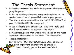 writing essay thesis statement writing the thesis statement time4writing