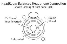 balanced headphones guide headphone com 4 Pin Xlr Balanced Wiring Diagram there is no official industry standard for balanced headphone connections, and a handful of balanced connector configurations exist 4 pin xlr balanced wiring diagram
