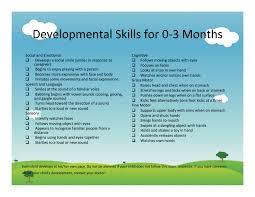Infant Development Chart Checklist Developmental Checklist Little Lukes Preschool And
