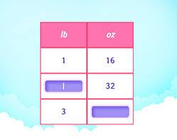 Litres To Pints Conversion Chart Measurement Games For Kids Online Splash Math