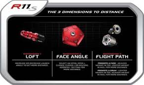 Taylormade R11 Weight Chart Unbiased Taylormade R15 Driver Adjustments Oil Filter