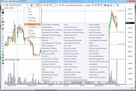 Intraday Charting Software Which Is The Best Intraday Trading Software Quora