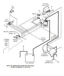 1994 ezgo gas wiring diagram wiring diagrams for dummies • 1989 gas ezgo textron wiring diagram complete wiring diagrams u2022 rh mercise co 1985 ezgo gas