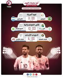 مواعيد مباريات اليوم السبت 10 يوليو 2021 والقنوات الناقلة